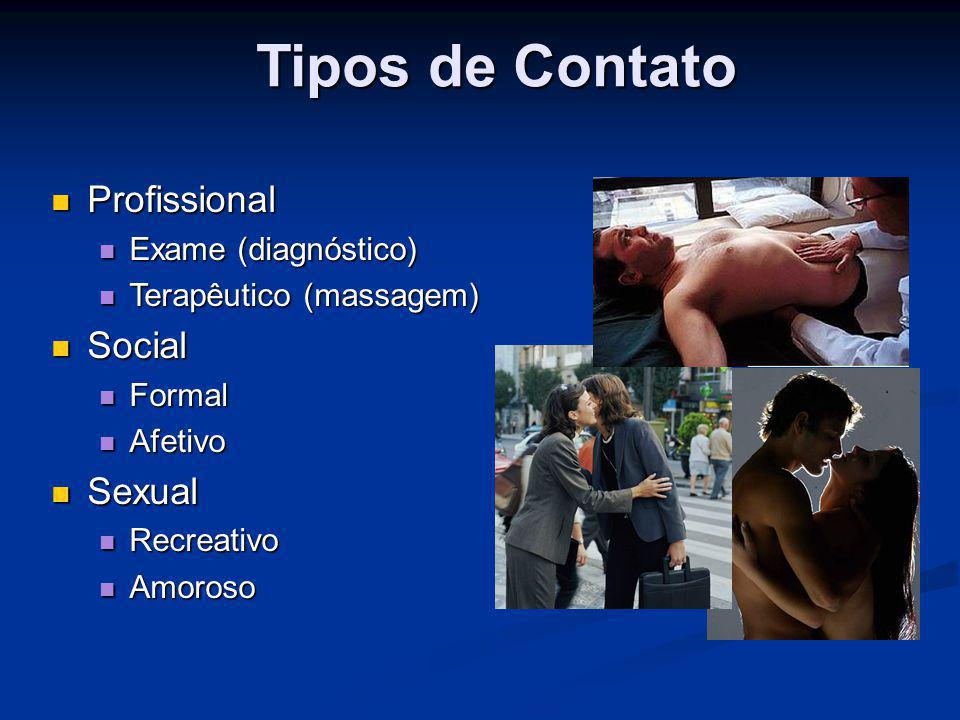 Tipos de Contato Profissional Social Sexual Exame (diagnóstico)