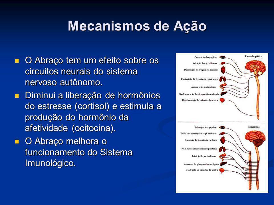 Mecanismos de Ação O Abraço tem um efeito sobre os circuitos neurais do sistema nervoso autônomo.