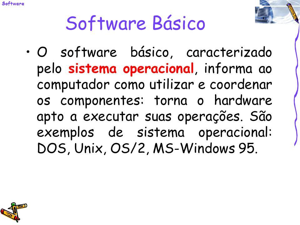 Software Software Básico.