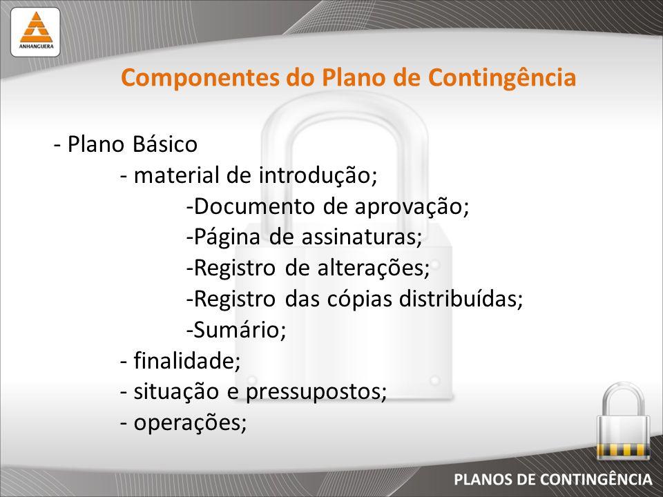Componentes do Plano de Contingência
