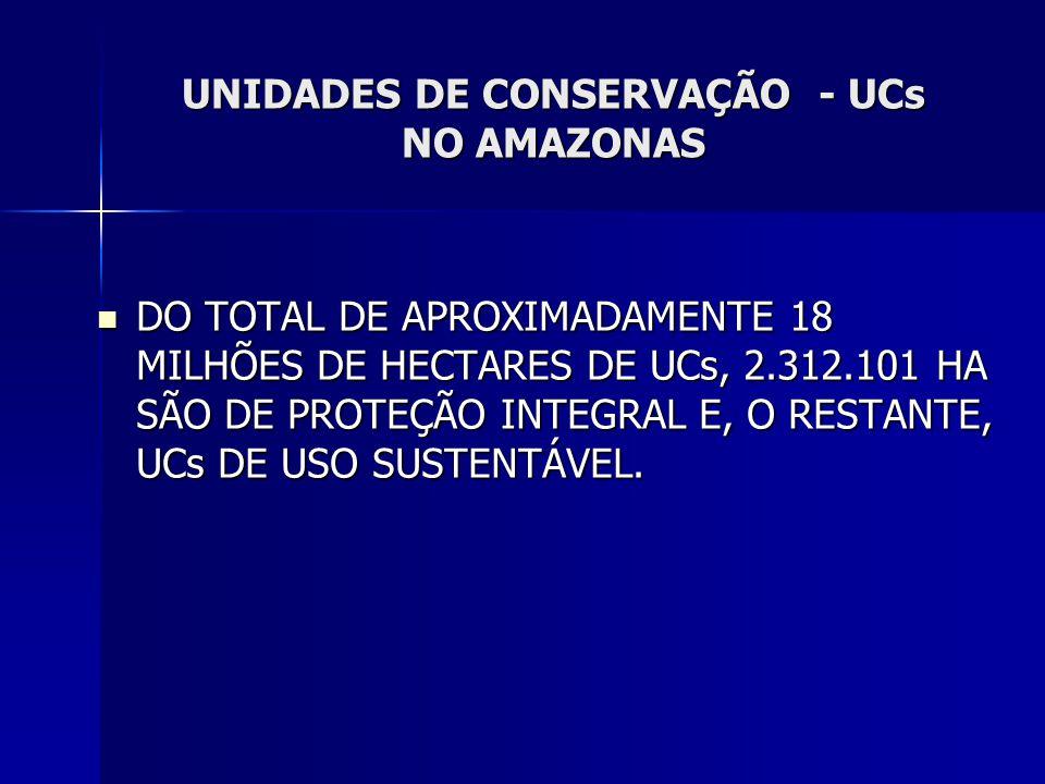 UNIDADES DE CONSERVAÇÃO - UCs NO AMAZONAS