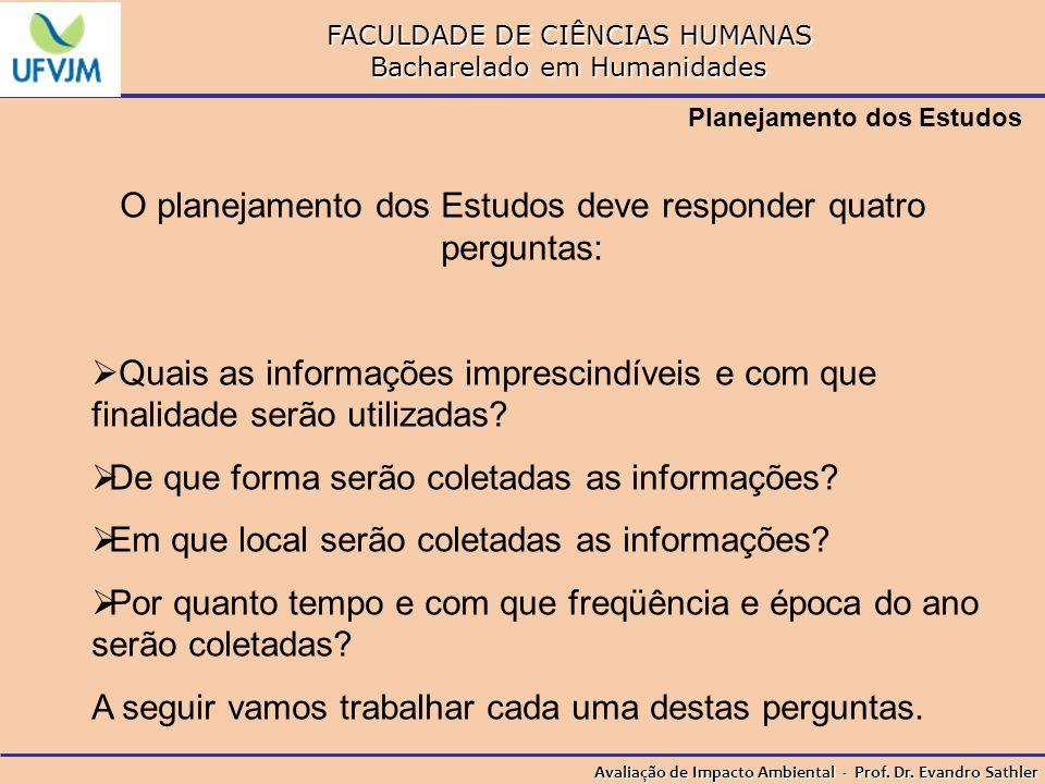 O planejamento dos Estudos deve responder quatro perguntas: