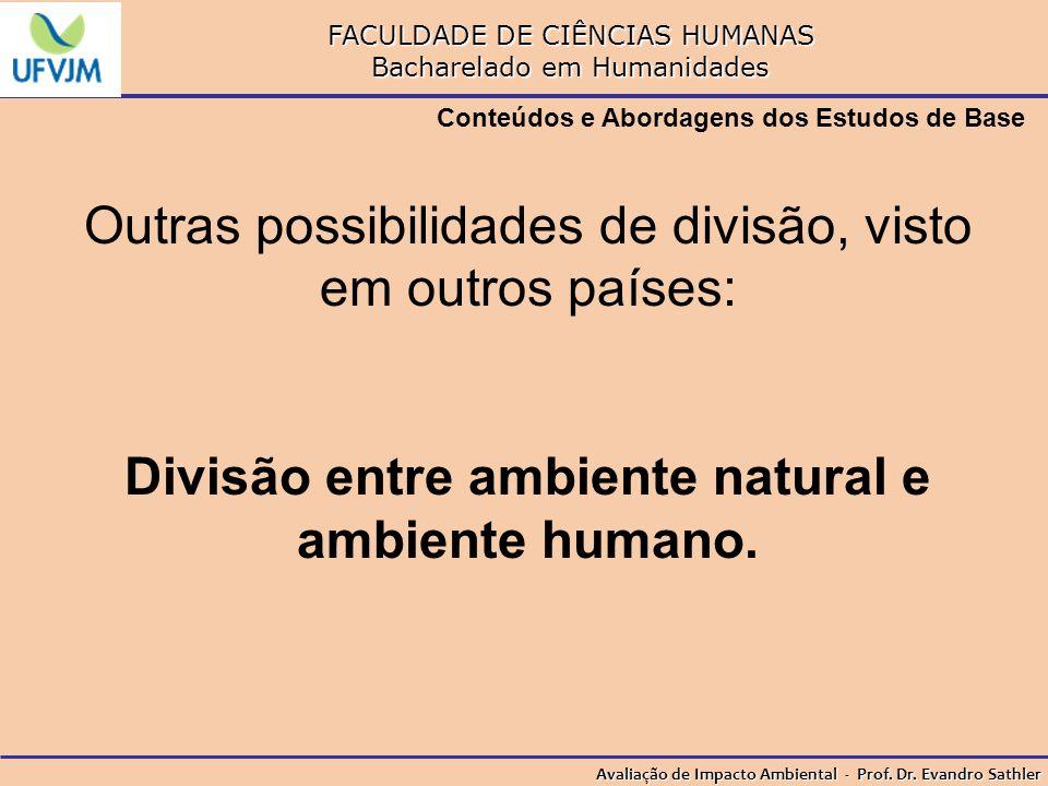 Divisão entre ambiente natural e ambiente humano.