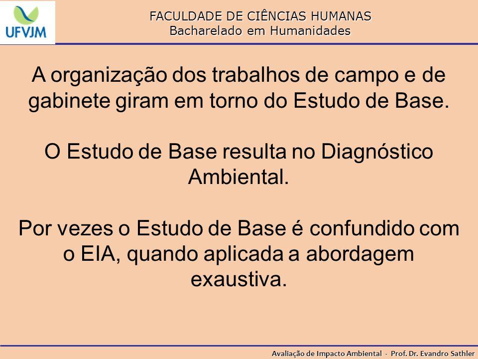 O Estudo de Base resulta no Diagnóstico Ambiental.