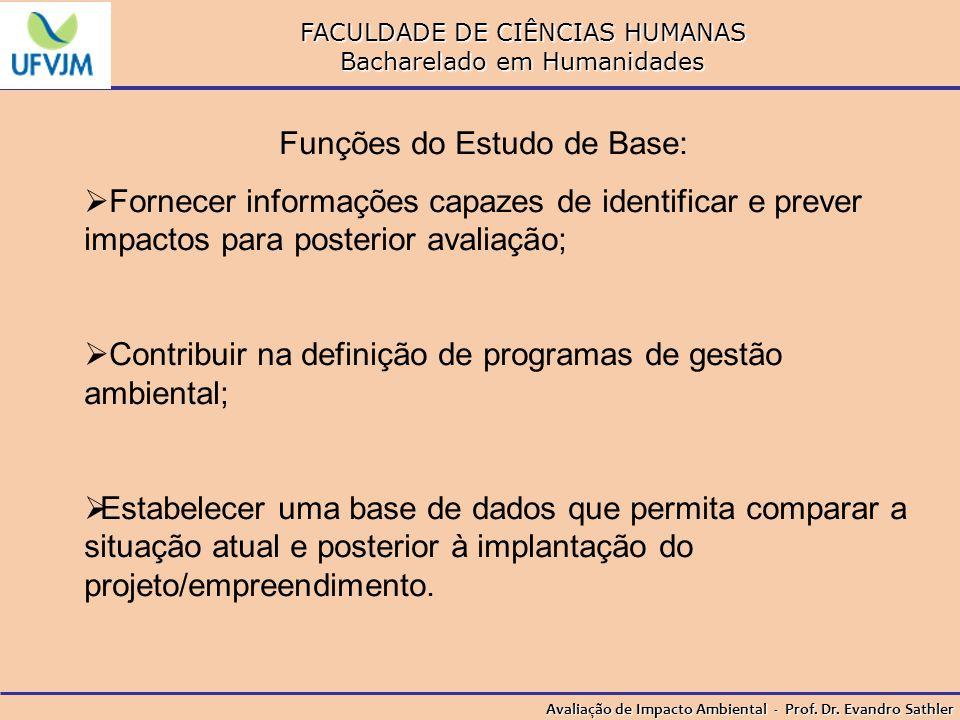 Funções do Estudo de Base: