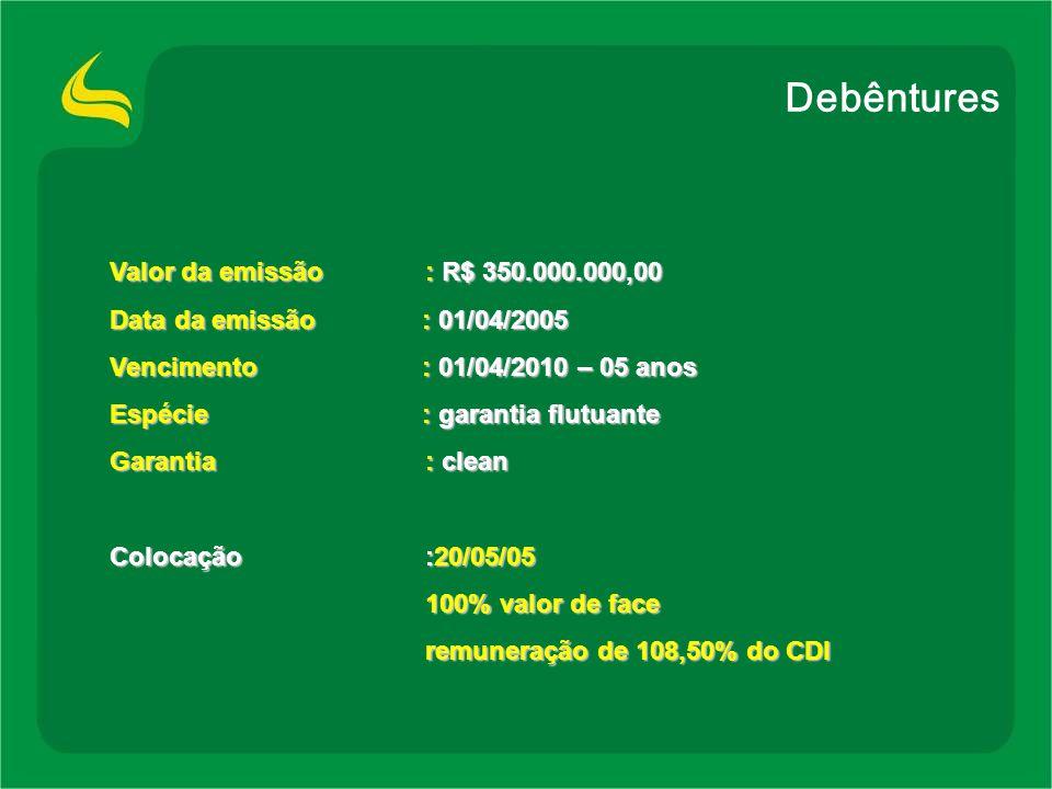 Debêntures Valor da emissão : R$ 350.000.000,00
