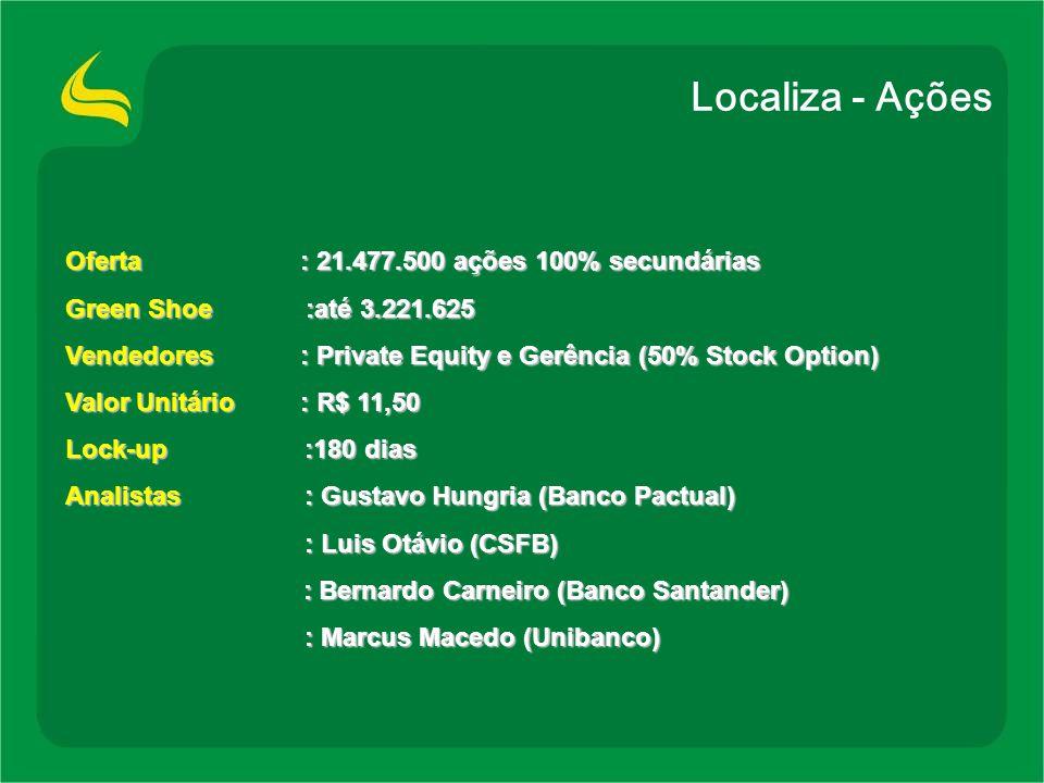 Localiza - Ações Oferta : 21.477.500 ações 100% secundárias