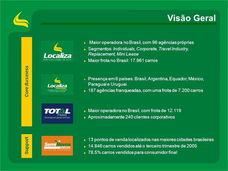 Visão Geral Maior operadora no Brasil, com 96 agências próprias