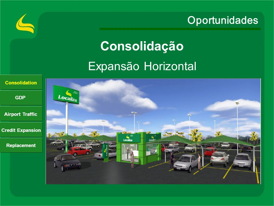 Consolidação Expansão Horizontal Oportunidades Consolidation GDP