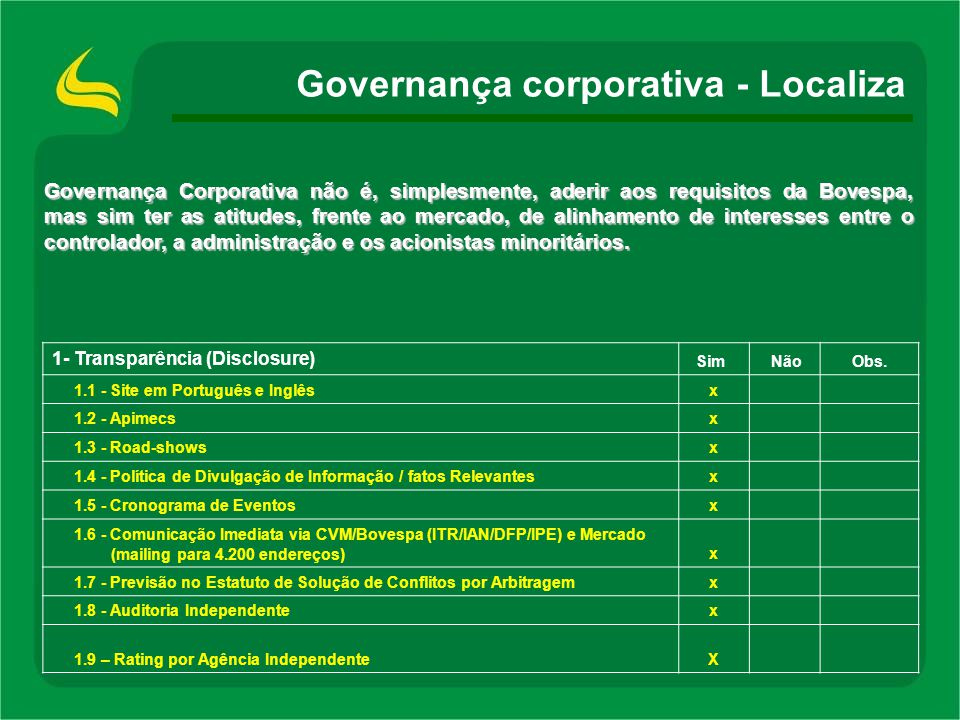 Governança corporativa - Localiza