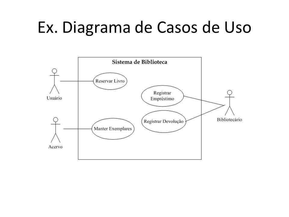 Ex. Diagrama de Casos de Uso