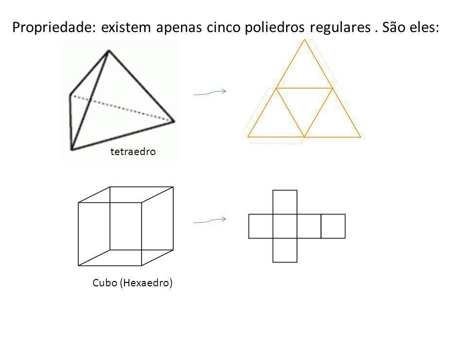 Propriedade: existem apenas cinco poliedros regulares . São eles: