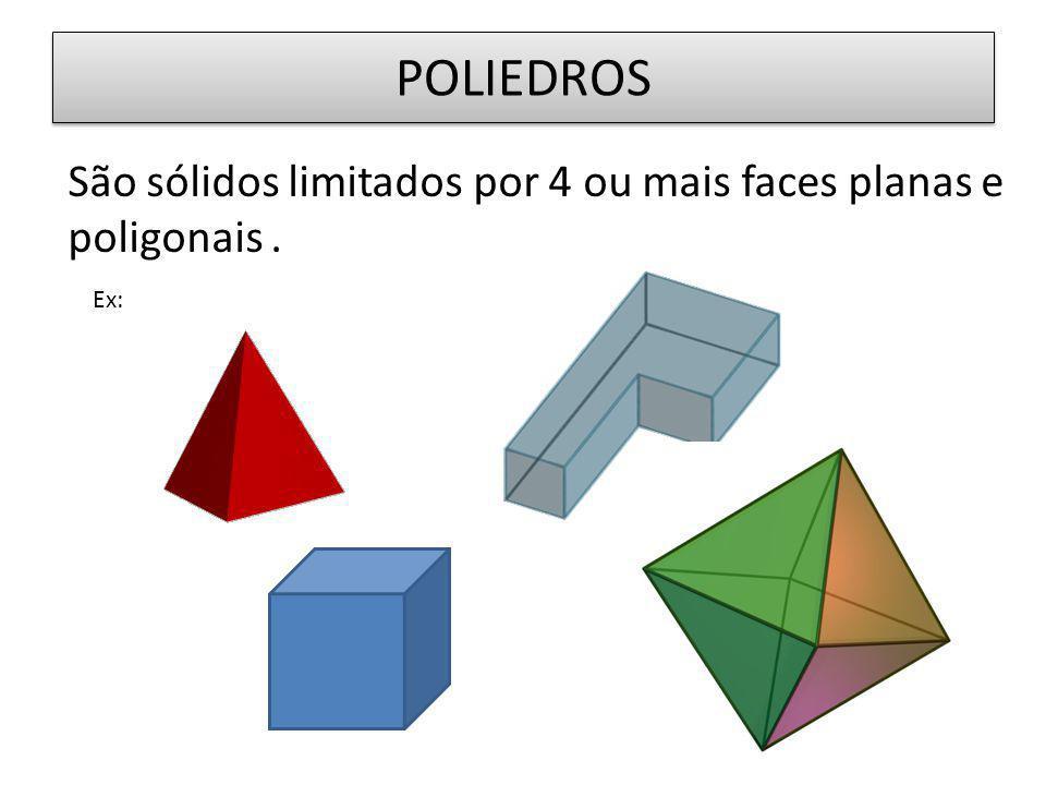 POLIEDROS São sólidos limitados por 4 ou mais faces planas e poligonais . Ex: