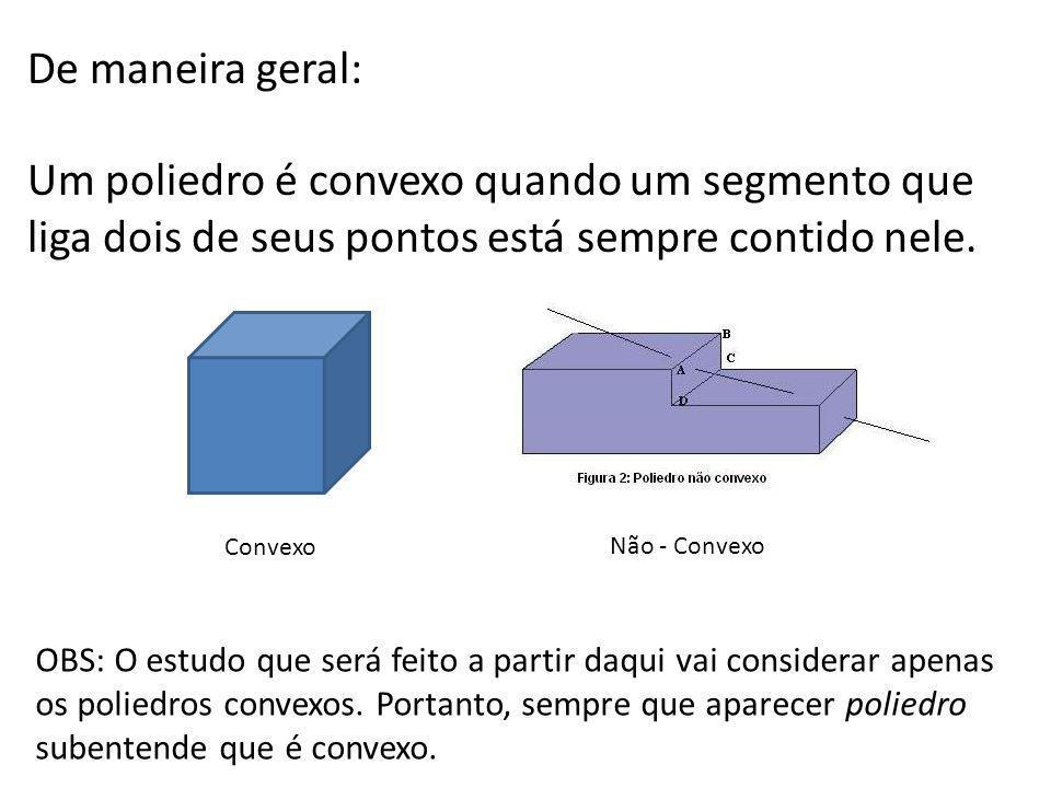 De maneira geral: Um poliedro é convexo quando um segmento que liga dois de seus pontos está sempre contido nele.