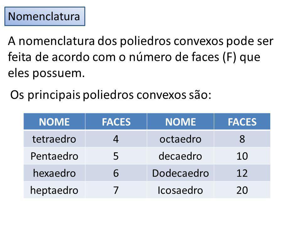 Os principais poliedros convexos são:
