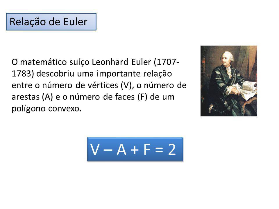 V – A + F = 2 Relação de Euler