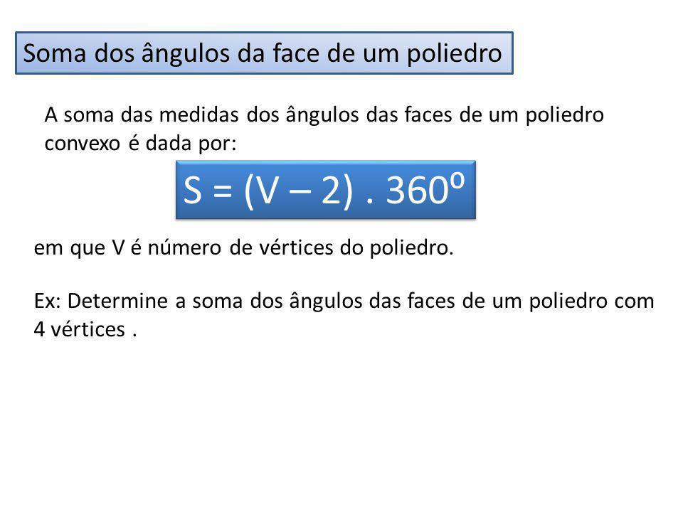 S = (V – 2) . 360⁰ Soma dos ângulos da face de um poliedro