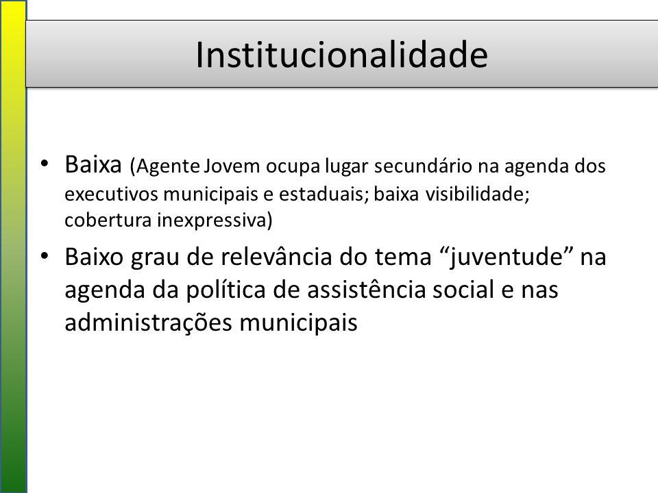 Institucionalidade