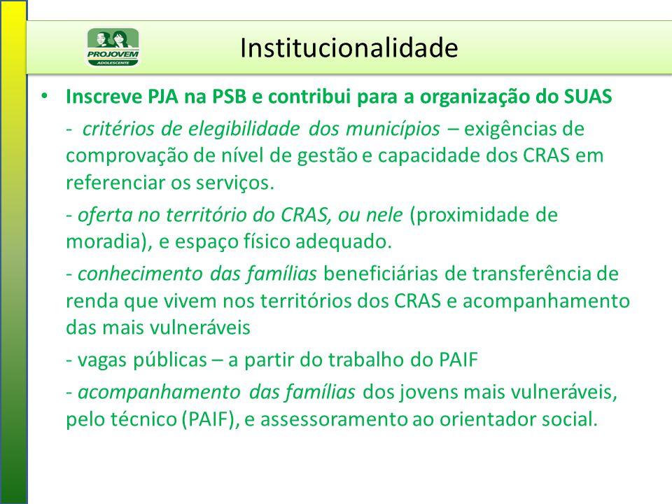 Institucionalidade Inscreve PJA na PSB e contribui para a organização do SUAS.