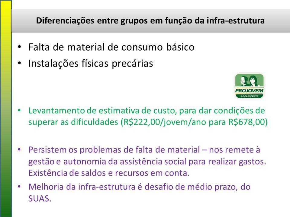 Diferenciações entre grupos em função da infra-estrutura
