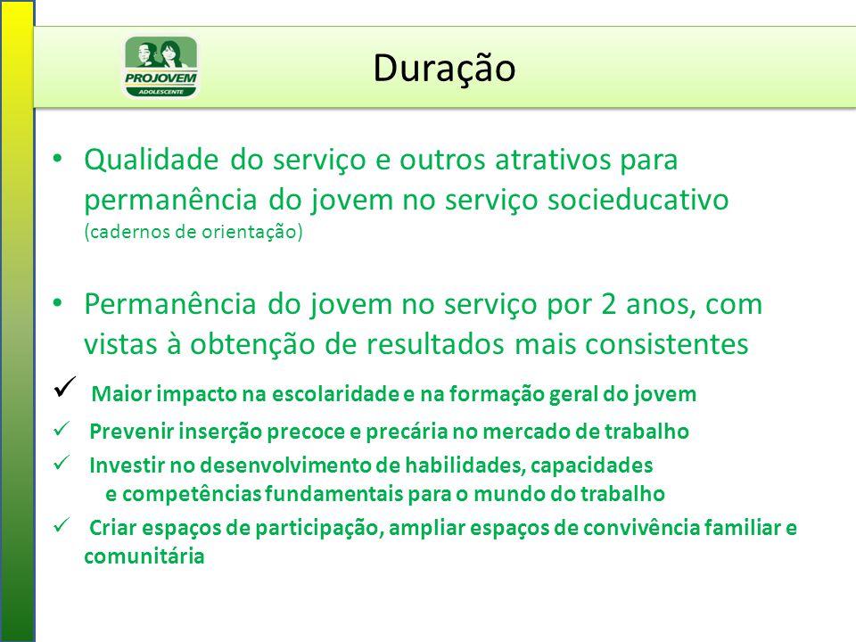 Duração Qualidade do serviço e outros atrativos para permanência do jovem no serviço socieducativo (cadernos de orientação)