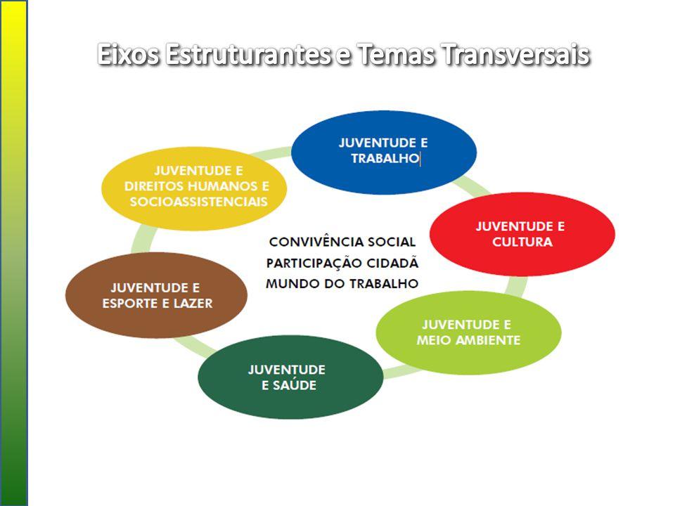 Eixos Estruturantes e Temas Transversais