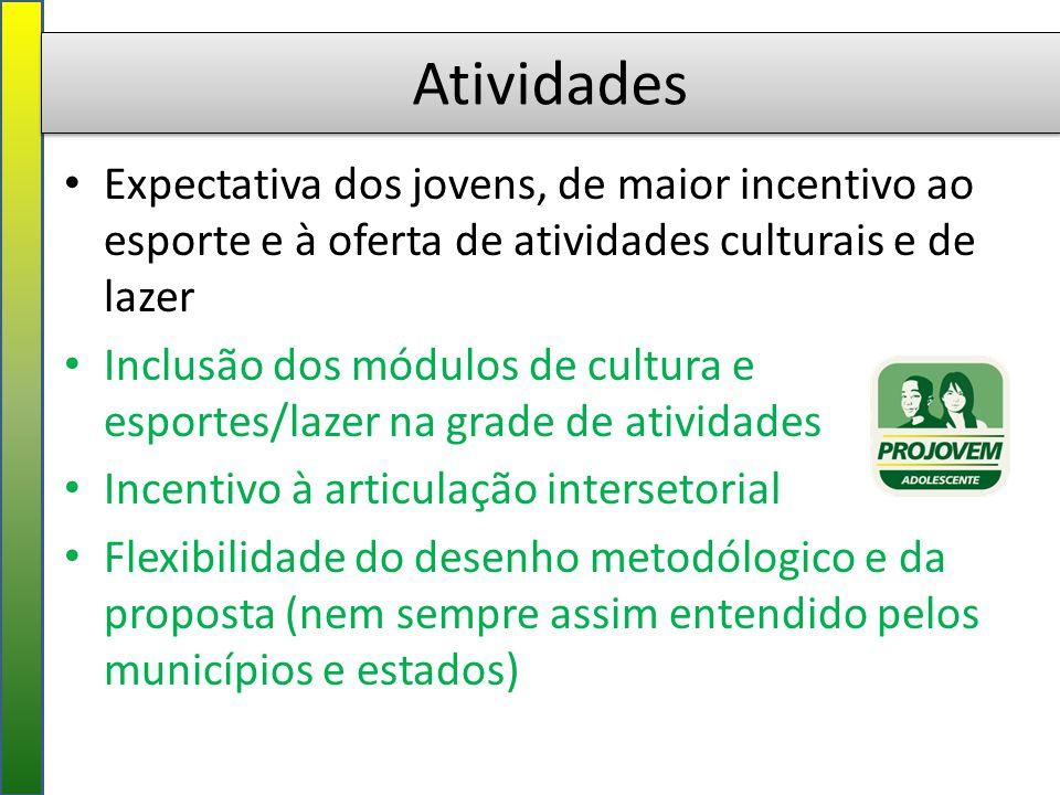 Atividades Expectativa dos jovens, de maior incentivo ao esporte e à oferta de atividades culturais e de lazer.
