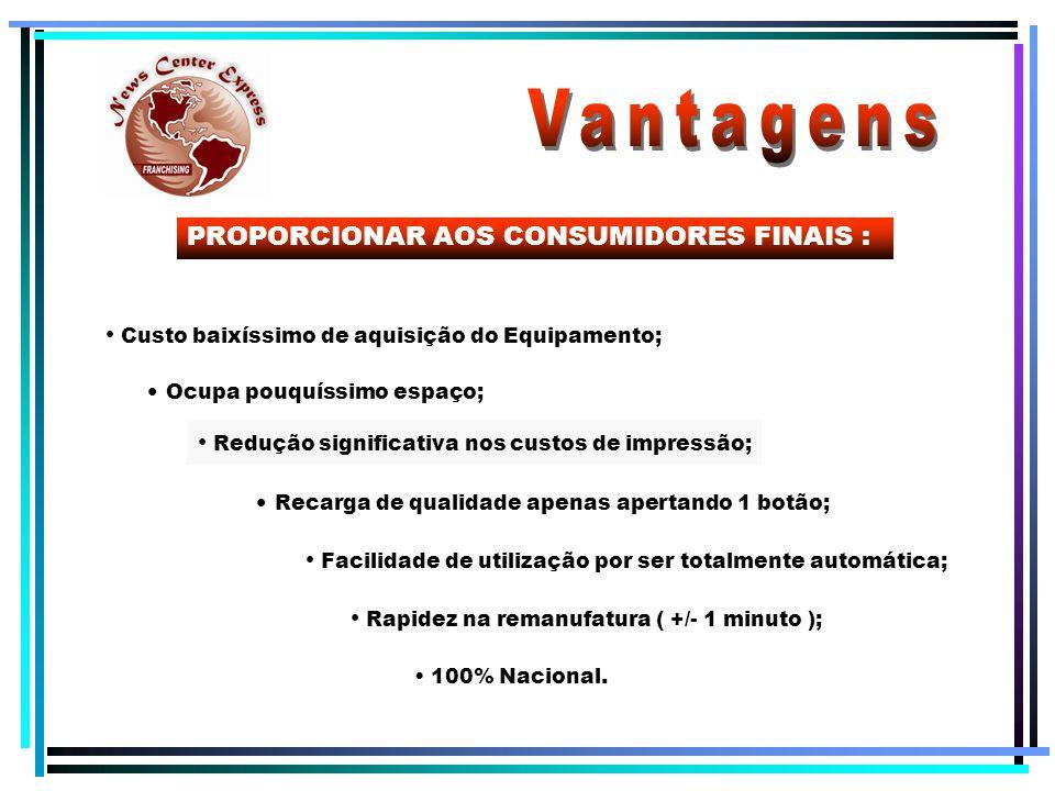 Vantagens PROPORCIONAR AOS CONSUMIDORES FINAIS :