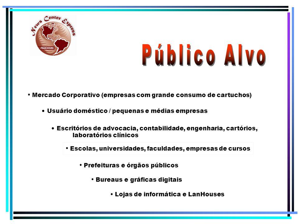 Público Alvo Mercado Corporativo (empresas com grande consumo de cartuchos) Usuário doméstico / pequenas e médias empresas.
