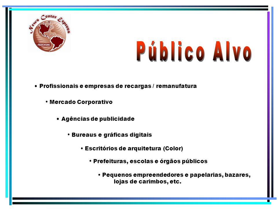 Público Alvo Mercado Corporativo Bureaus e gráficas digitais