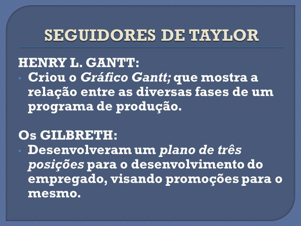 SEGUIDORES DE TAYLOR HENRY L. GANTT:
