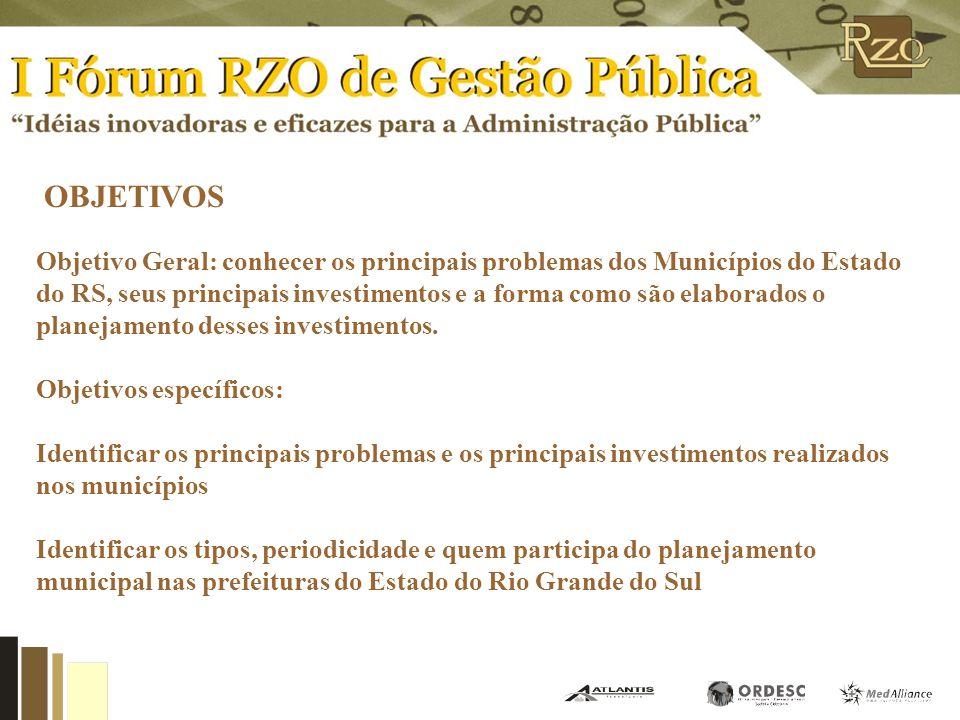 OBJETIVOS Objetivo Geral: conhecer os principais problemas dos Municípios do Estado.