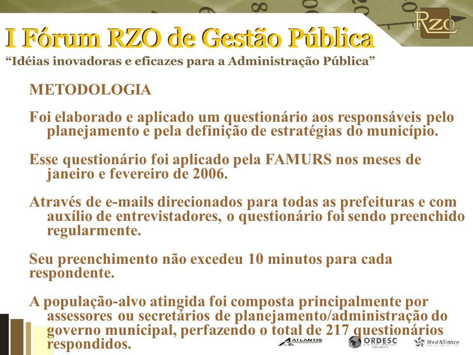 METODOLOGIA Foi elaborado e aplicado um questionário aos responsáveis pelo planejamento e pela definição de estratégias do município.
