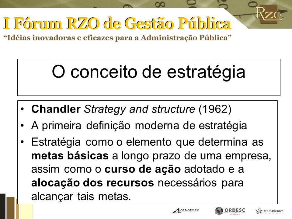 O conceito de estratégia