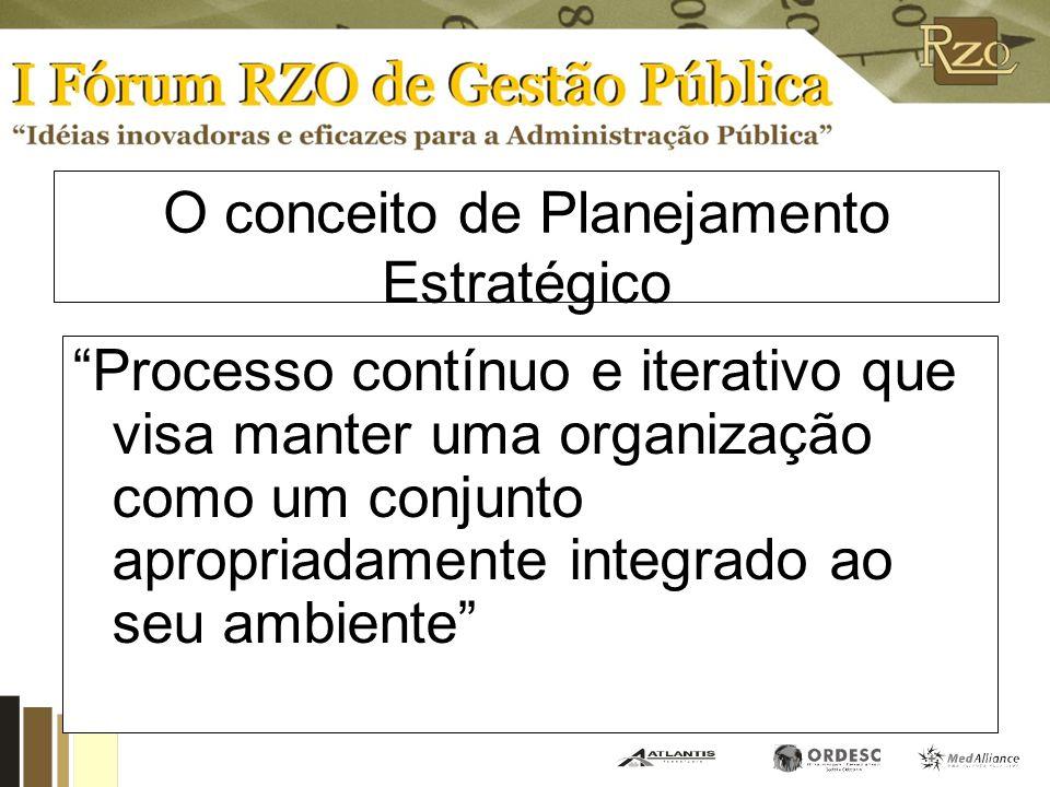 O conceito de Planejamento Estratégico