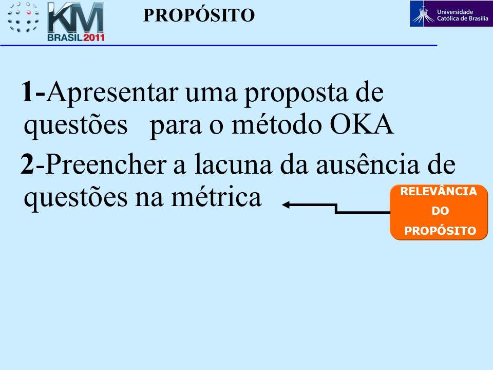 1-Apresentar uma proposta de questões para o método OKA