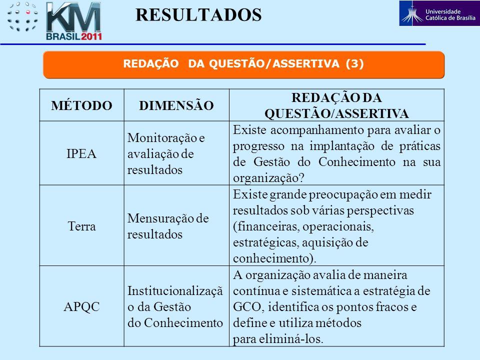 REDAÇÃO DA QUESTÃO/ASSERTIVA (3) REDAÇÃO DA QUESTÃO/ASSERTIVA