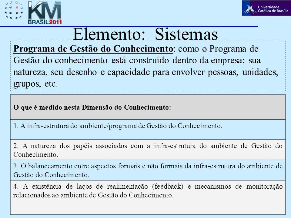 Elemento: Sistemas