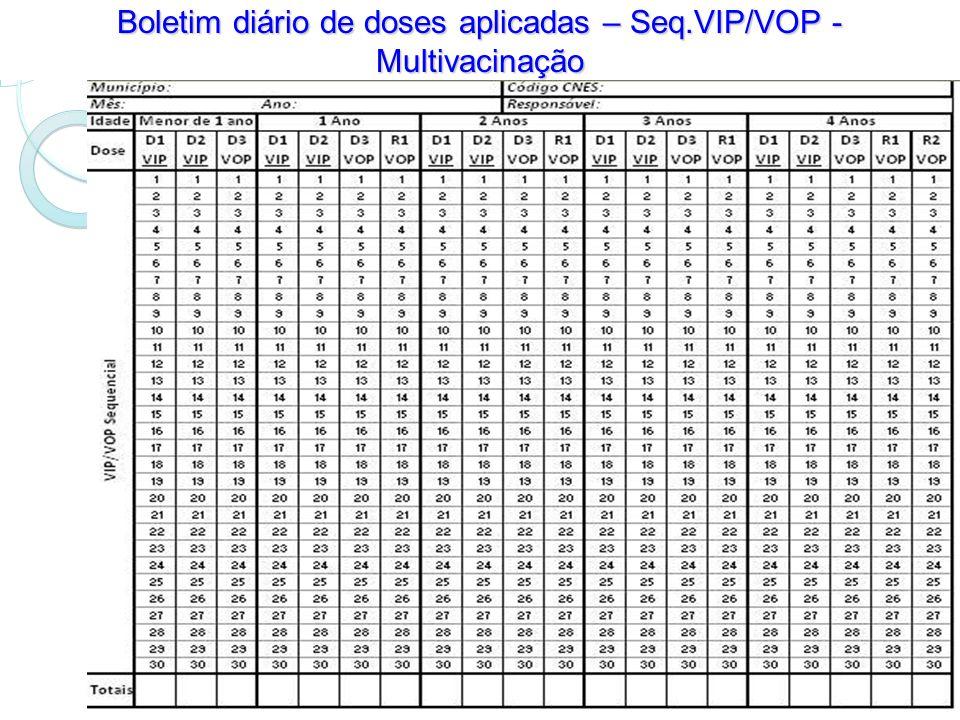 Boletim diário de doses aplicadas – Seq.VIP/VOP - Multivacinação
