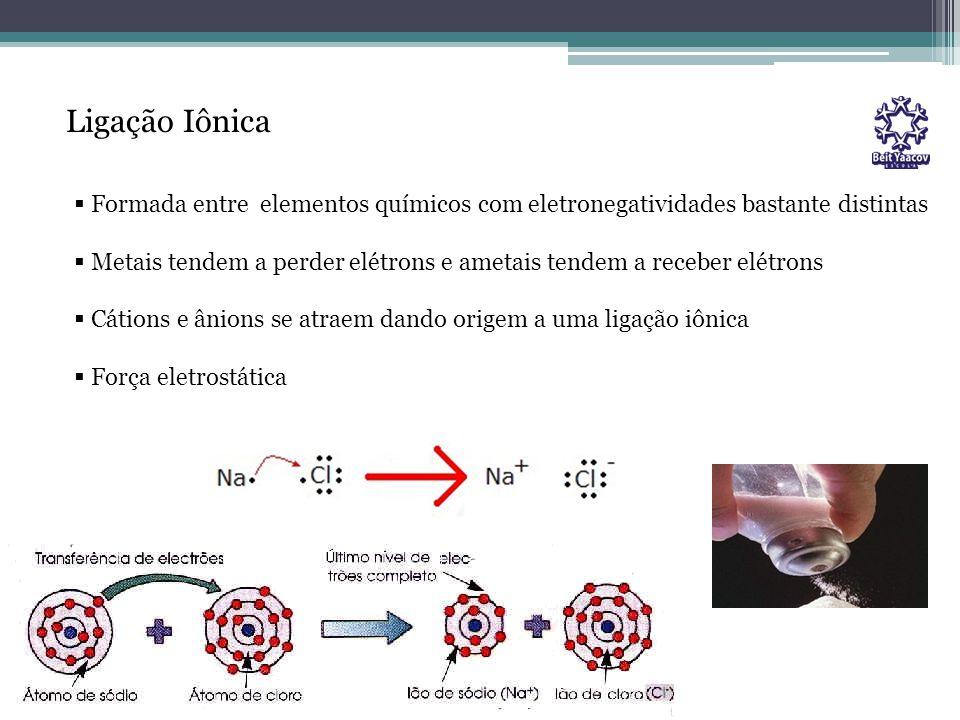 Ligação Iônica Formada entre elementos químicos com eletronegatividades bastante distintas.