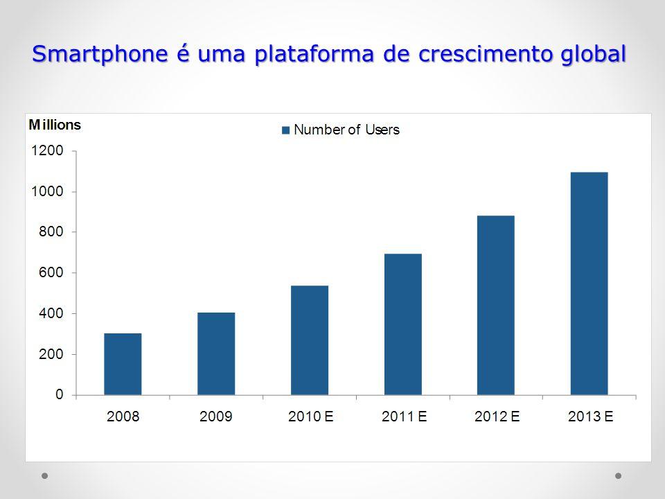 Smartphone é uma plataforma de crescimento global