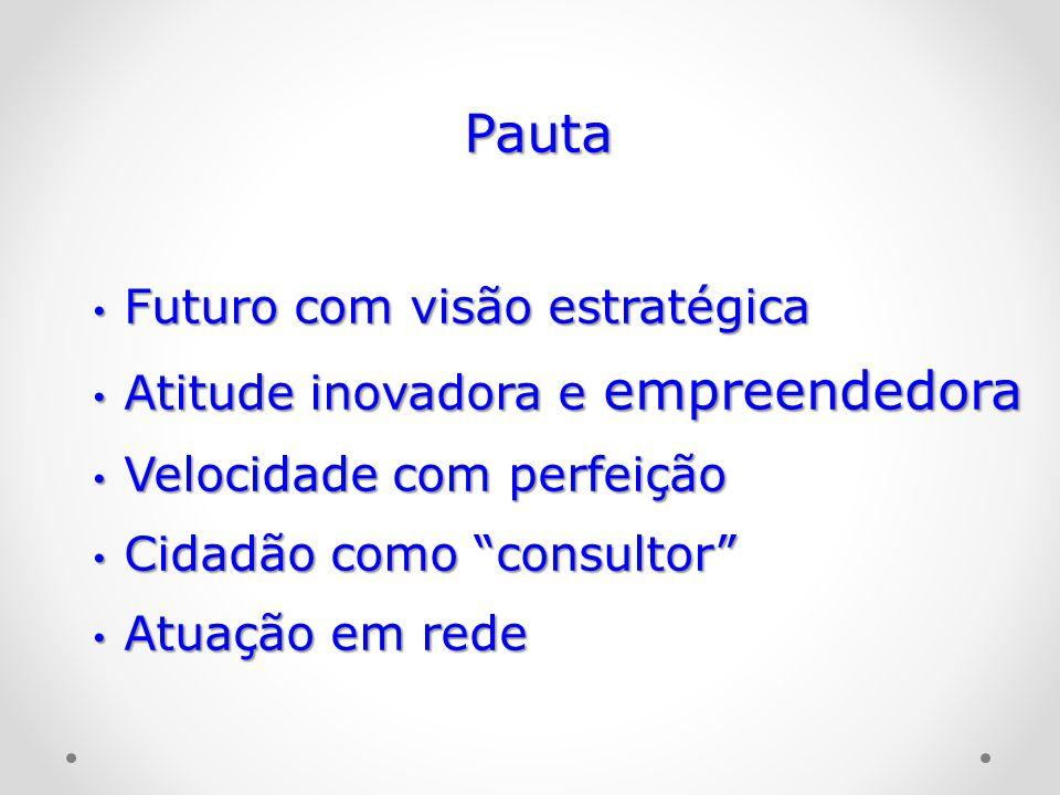 Pauta Futuro com visão estratégica Atitude inovadora e empreendedora
