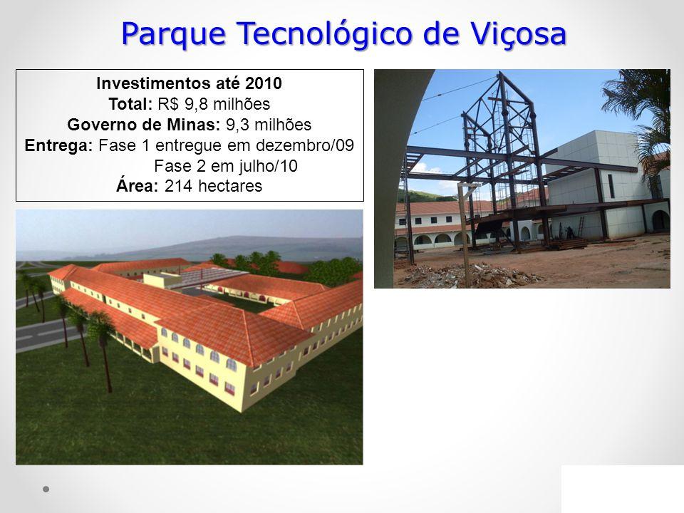 Parque Tecnológico de Viçosa