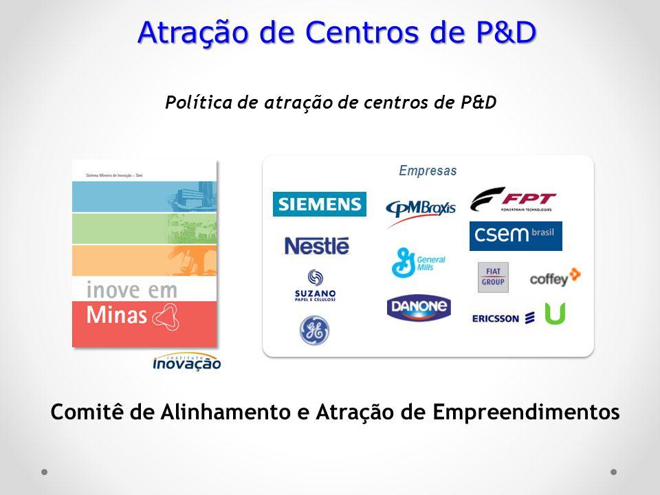 Atração de Centros de P&D