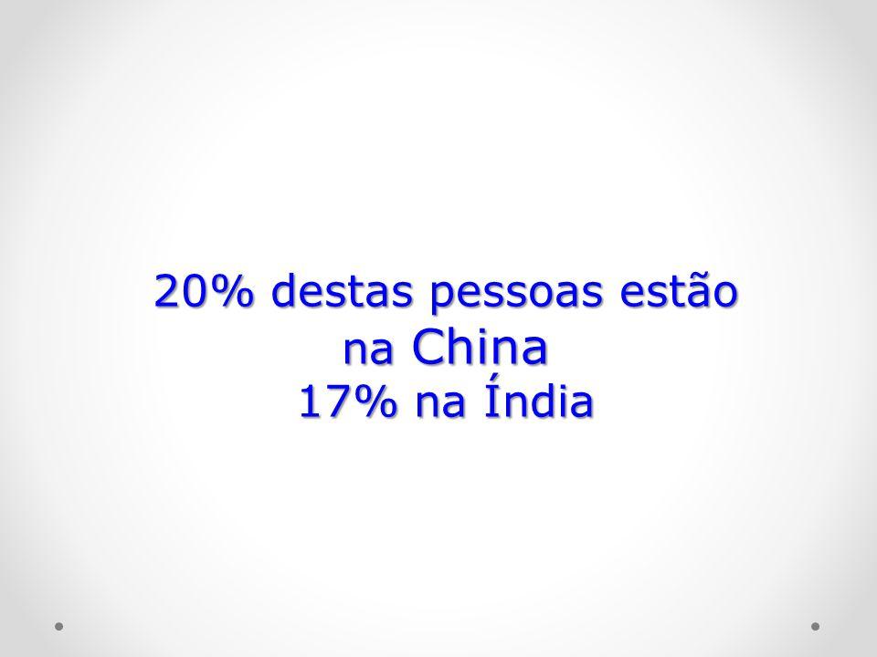 20% destas pessoas estão na China