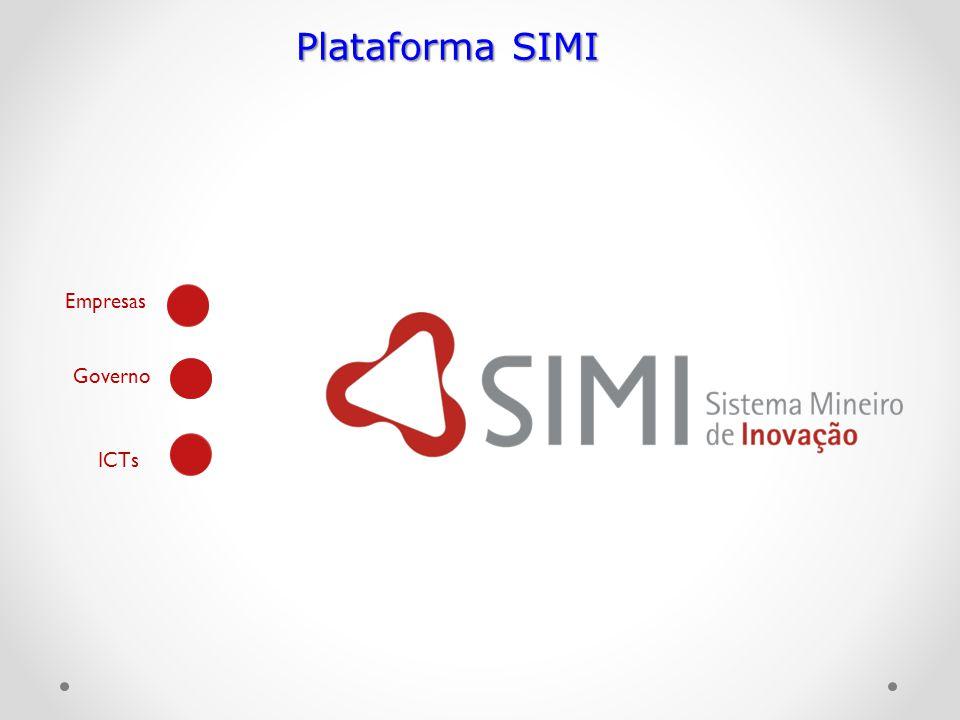 Plataforma SIMI Empresas Governo ICTs