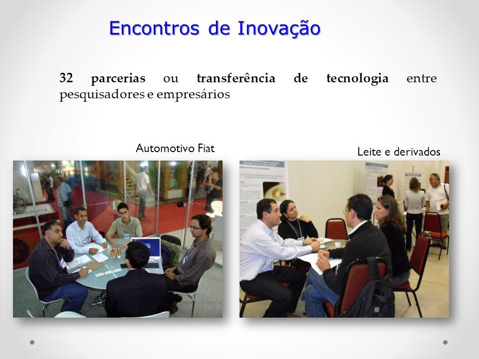 Encontros de Inovação 32 parcerias ou transferência de tecnologia entre pesquisadores e empresários.