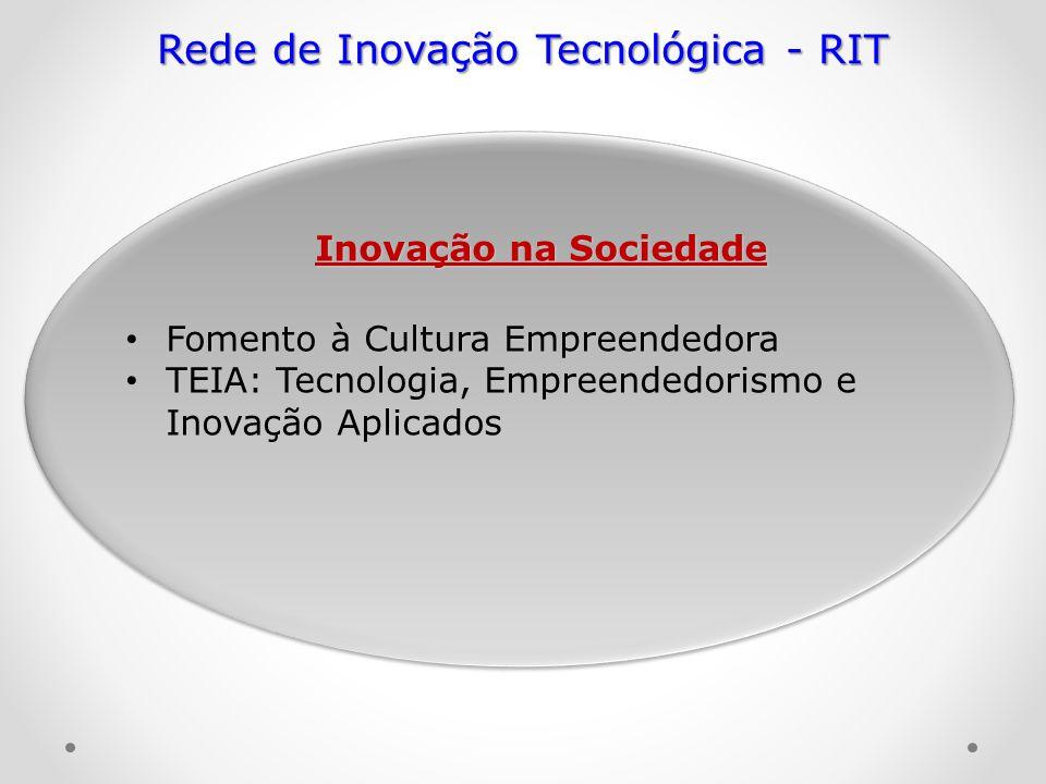 Rede de Inovação Tecnológica - RIT