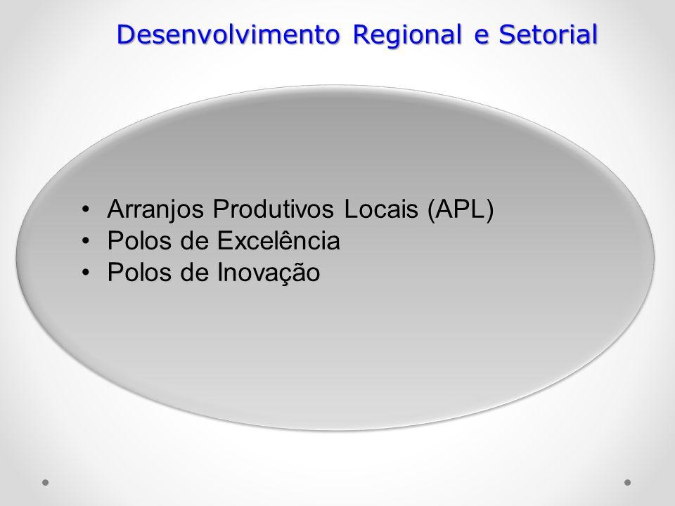 Desenvolvimento Regional e Setorial