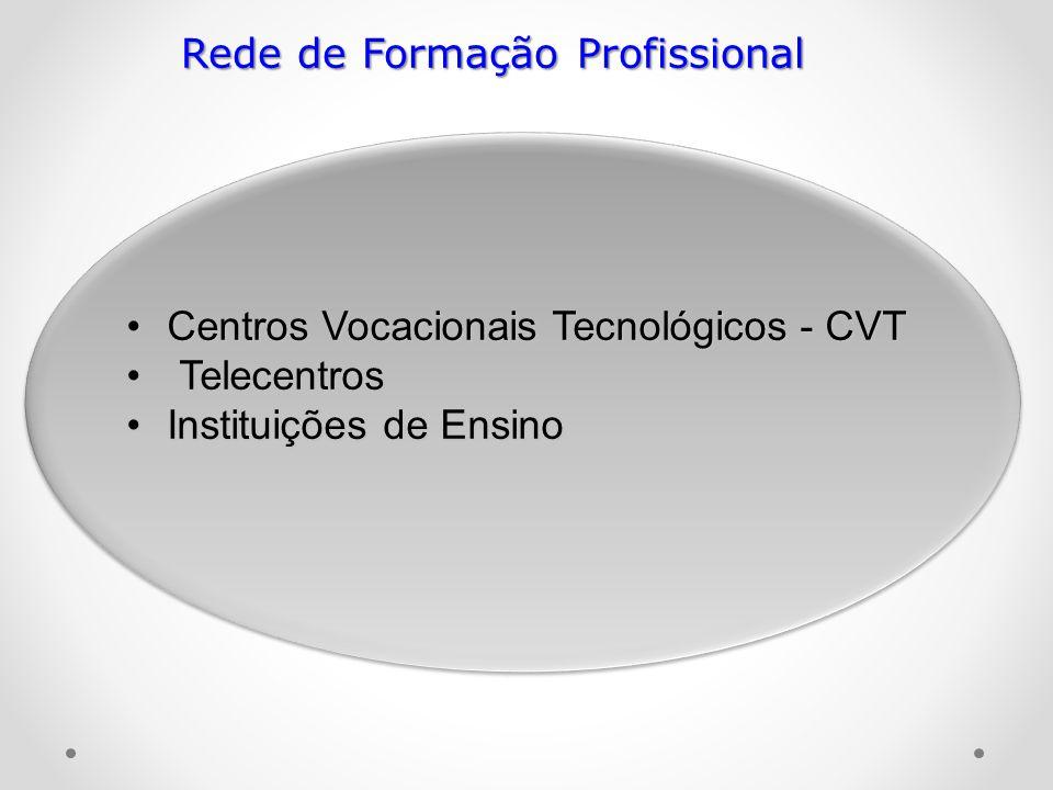 Rede de Formação Profissional